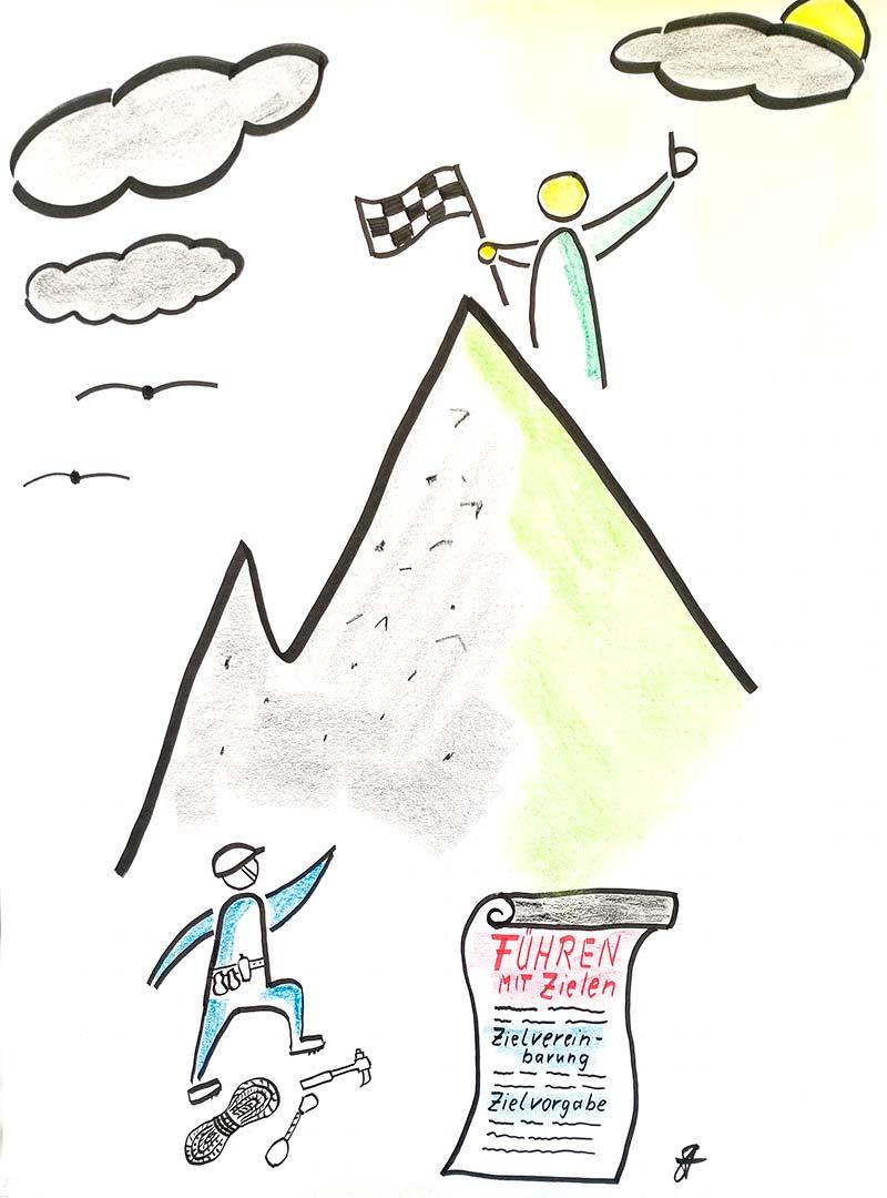 Führen mit Zielen - Zielvereinbarung